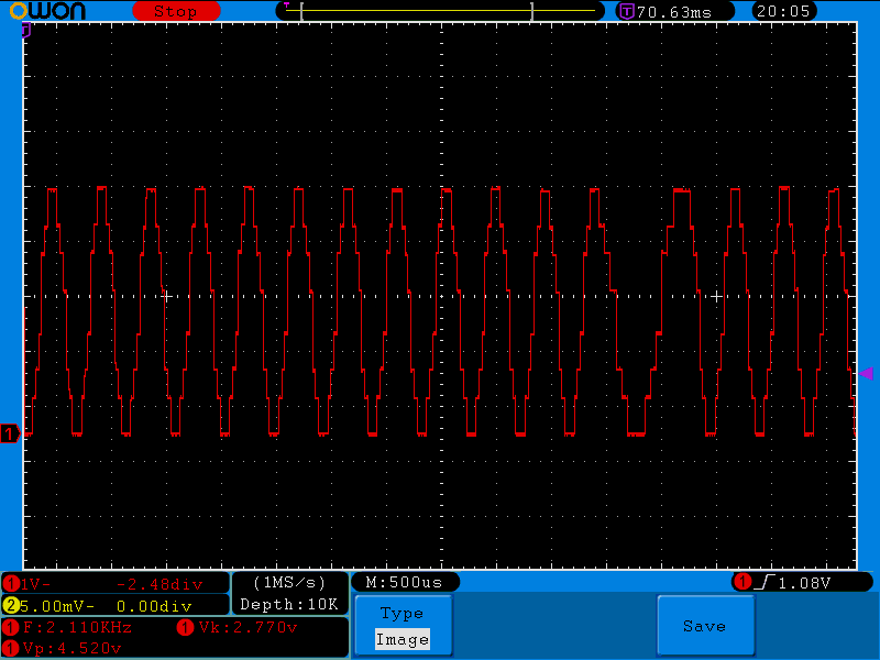 DAC output for the transmitted signal