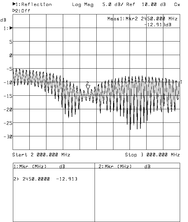 Colinear Frequency Response