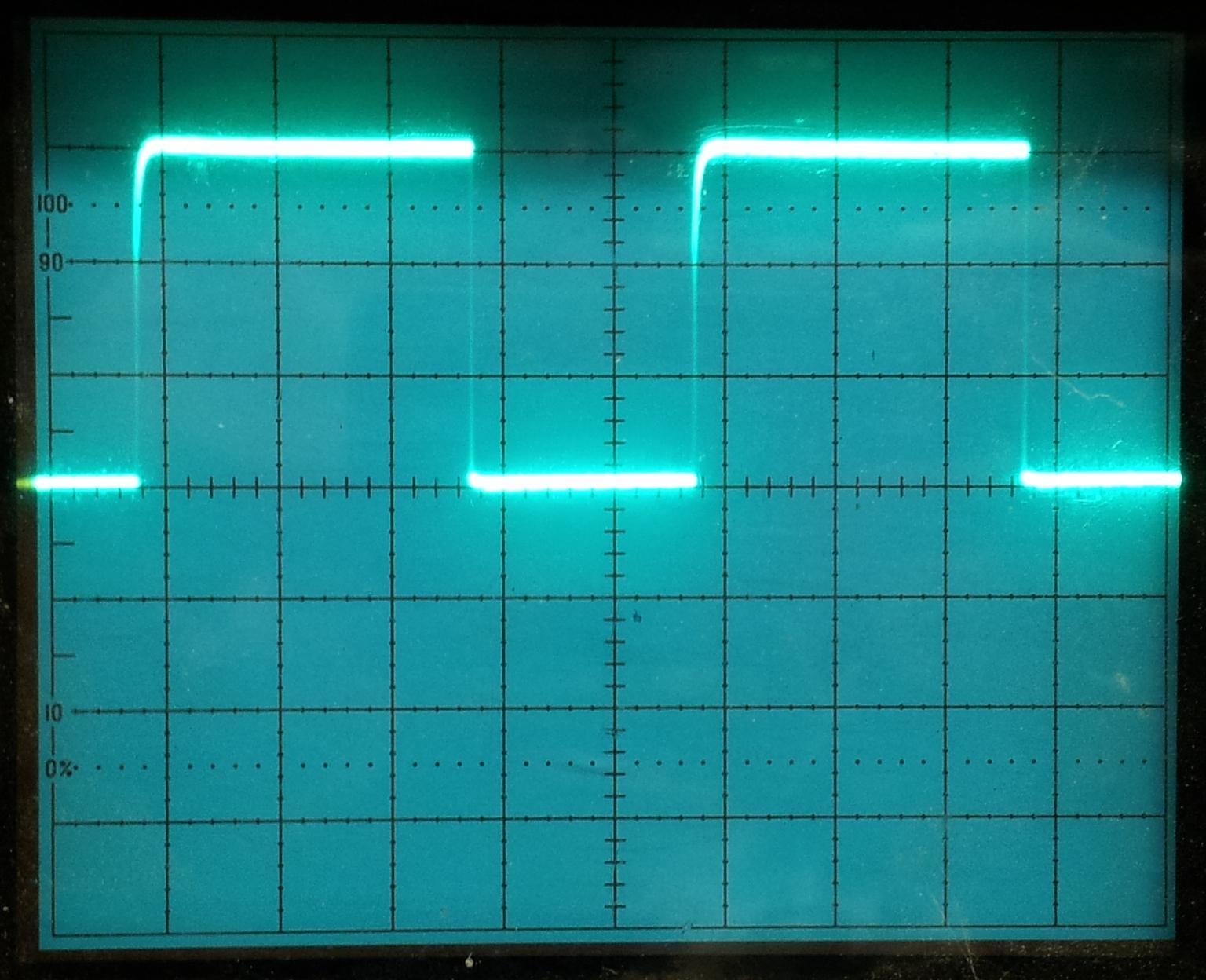 10 MHz Output