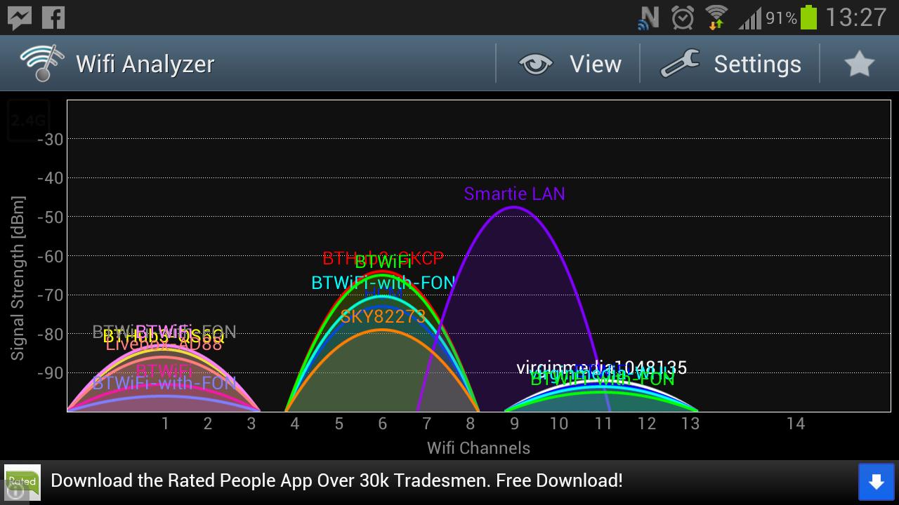 WiFi Activities