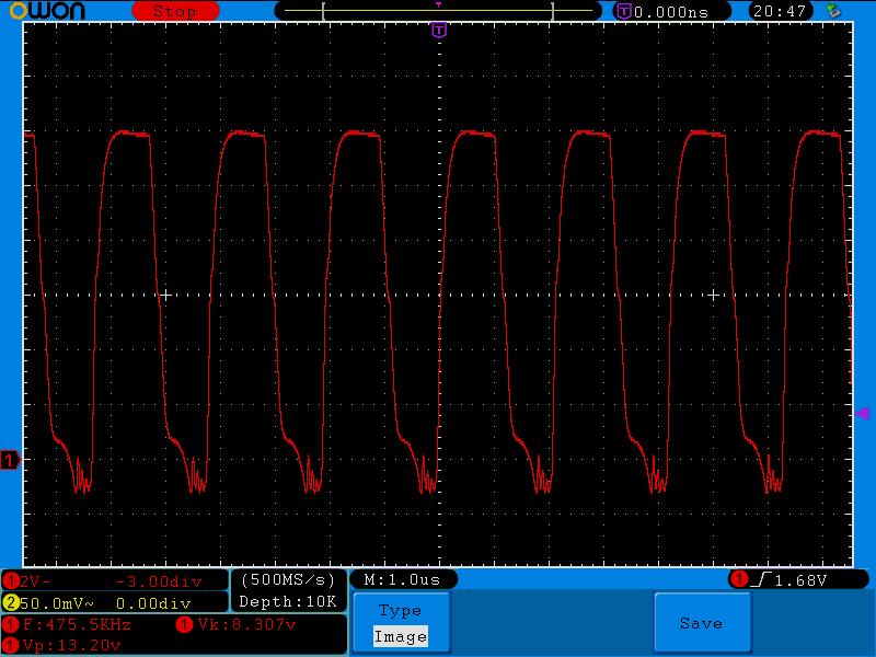Square-wave FET drive