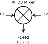 RF Double Balanced Mixer