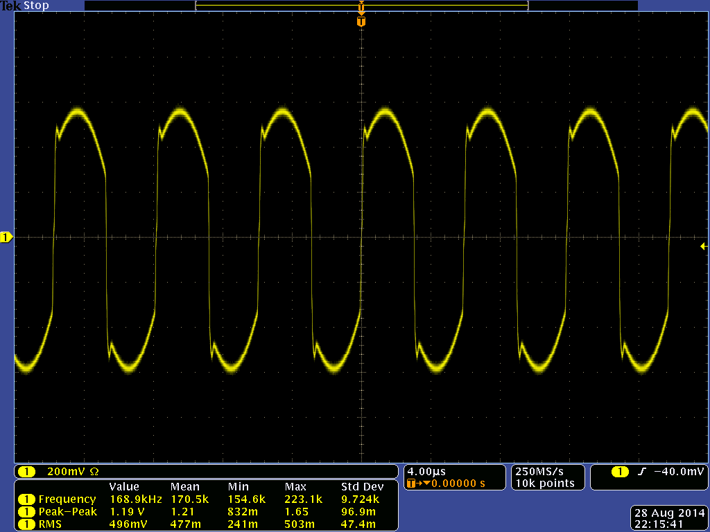 Scope waveform
