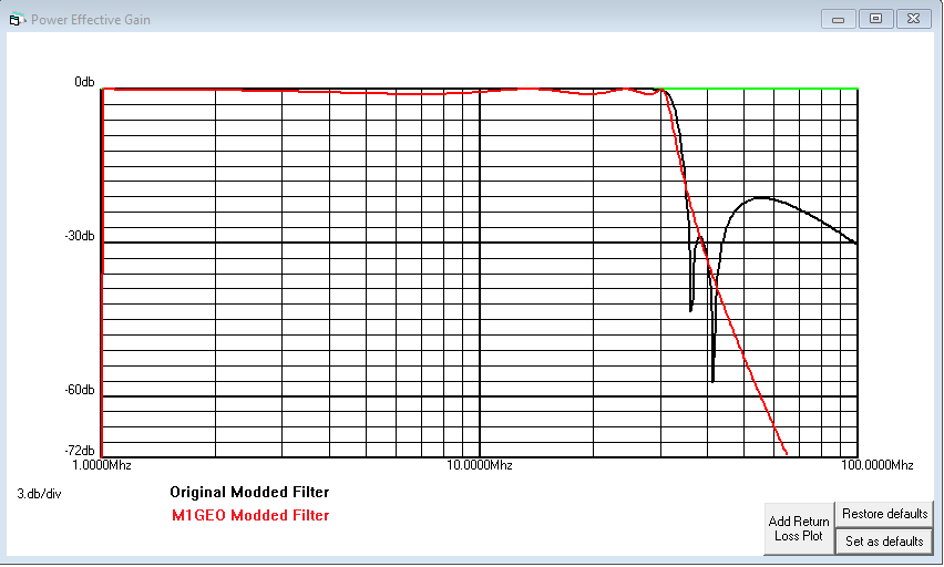 mcHF 10m Filter