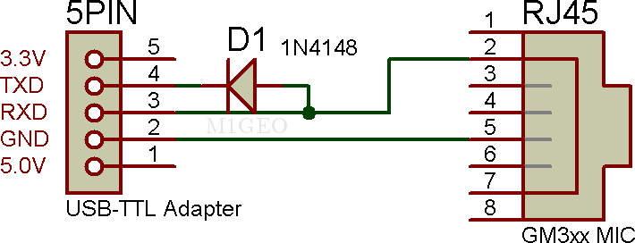 GM3xx Programming Cable Schematic